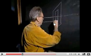 Quantum Mechanics The Uncertainty Principle Light Particle''s